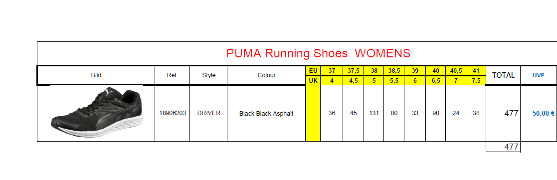 35524 - PUMA Running Shoes Europe